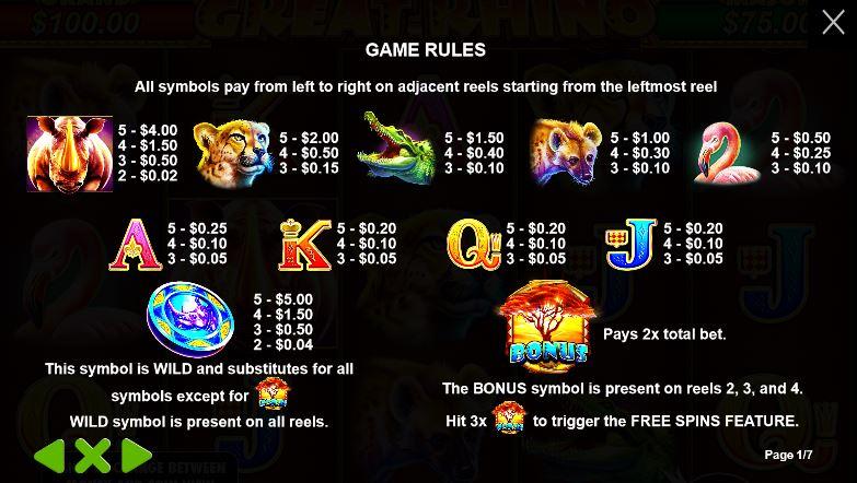reglas del juego de slots online Great Rhino