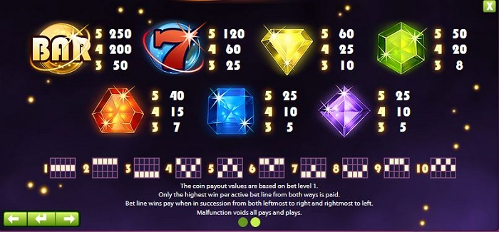 Patrones y premios de Starburst