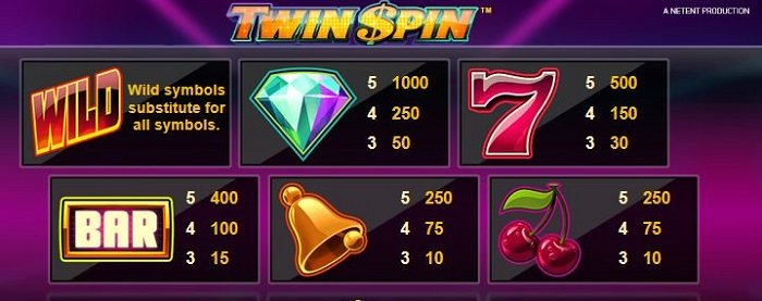 Twin Spin juego de slots de NetEnt