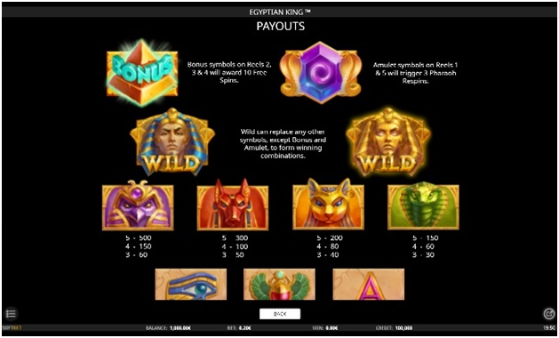 Egyptian King - Juego de casino online desarrollado por Isoftbet