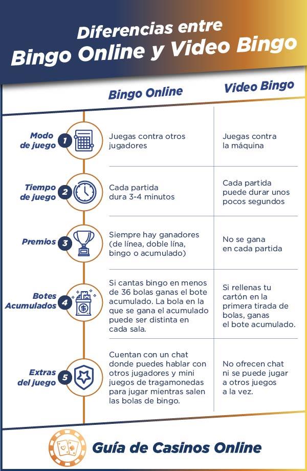 diferencias bingo online y video bingo