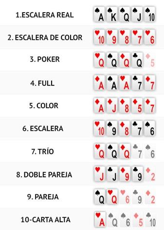 manos ganadoras póker online